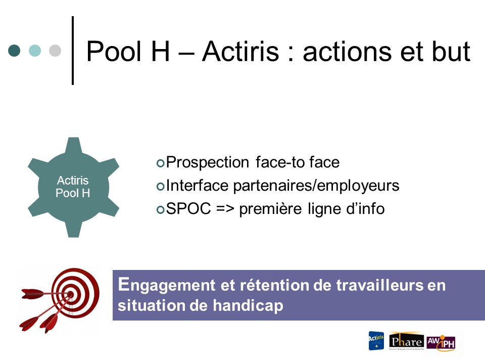 Pool H – Actiris : actions et but Actiris Pool H Prospection face-to face Interface partenaires/employeurs SPOC => première ligne d'info E ngagement et rétention de travailleurs en situation de handicap