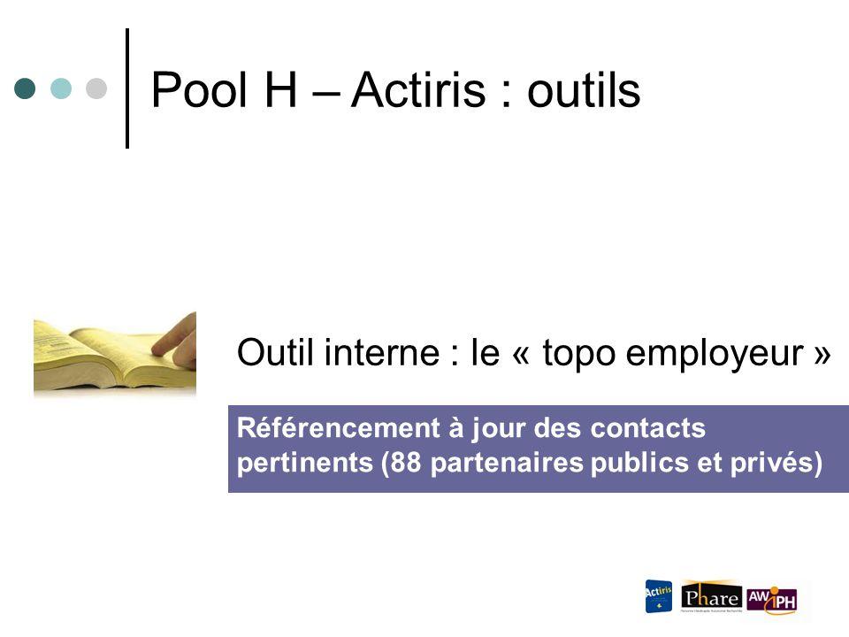 Outil interne : le « topo employeur » Pool H – Actiris : outils Référencement à jour des contacts pertinents (88 partenaires publics et privés)
