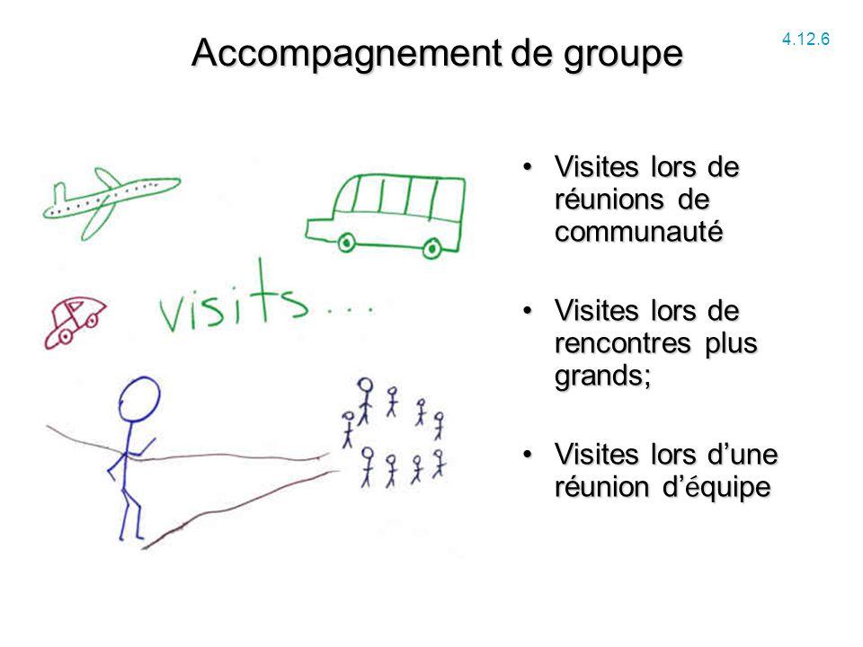 Accompagnement de groupe Visites lors de réunions de communautéVisites lors de réunions de communauté Visites lors de rencontres plus grands;Visites lors de rencontres plus grands; Visites lors d'une réunion d' é quipeVisites lors d'une réunion d' é quipe 4.12.6