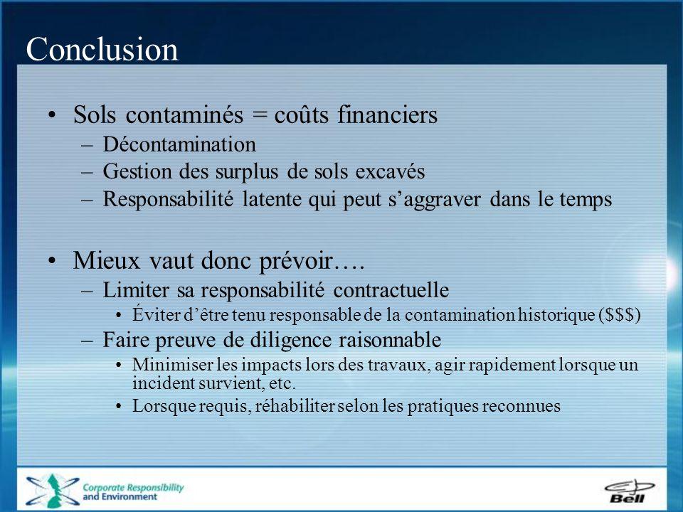 Sols contaminés = coûts financiers –Décontamination –Gestion des surplus de sols excavés –Responsabilité latente qui peut s'aggraver dans le temps Mieux vaut donc prévoir….