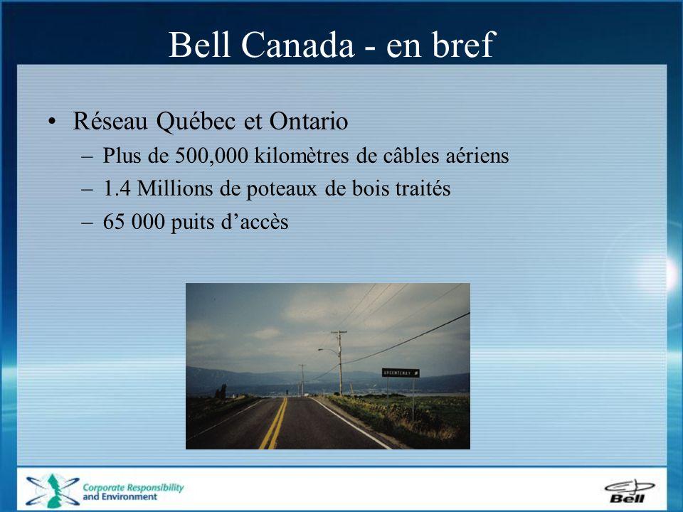 Bell Canada - en bref Réseau Québec et Ontario –Plus de 500,000 kilomètres de câbles aériens –1.4 Millions de poteaux de bois traités –65 000 puits d'accès