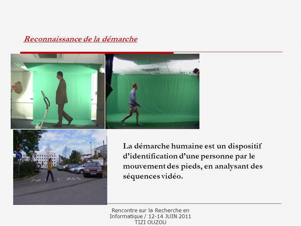 Reconnaissance de la démarche La démarche humaine est un dispositif d'identification d'une personne par le mouvement des pieds, en analysant des séquences vidéo.