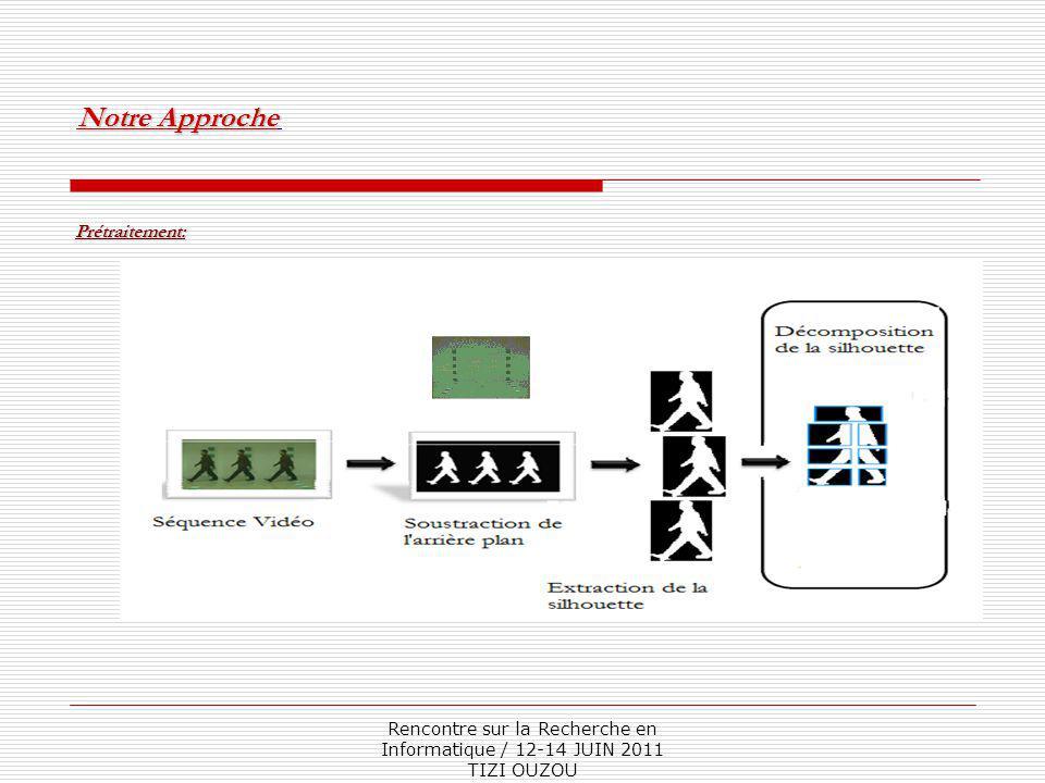 Rencontre sur la Recherche en Informatique / 12-14 JUIN 2011 TIZI OUZOU Notre Approche Prétraitement: