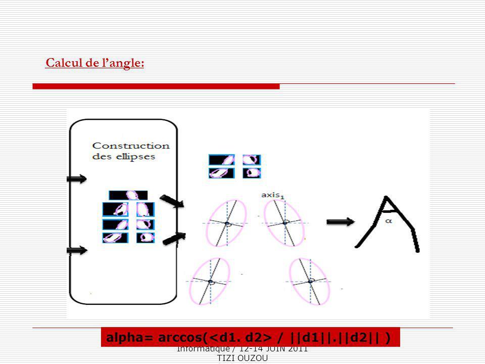 Calcul de l'angle: alpha= arccos( / ||d1||.||d2|| )