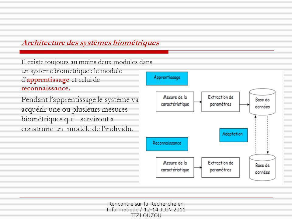 Rencontre sur la Recherche en Informatique / 12-14 JUIN 2011 TIZI OUZOU Architecture des systèmes biométriques Il existe toujours au moins deux modules dans un systeme biometrique : le module d'apprentissage et celui de reconnaissance.