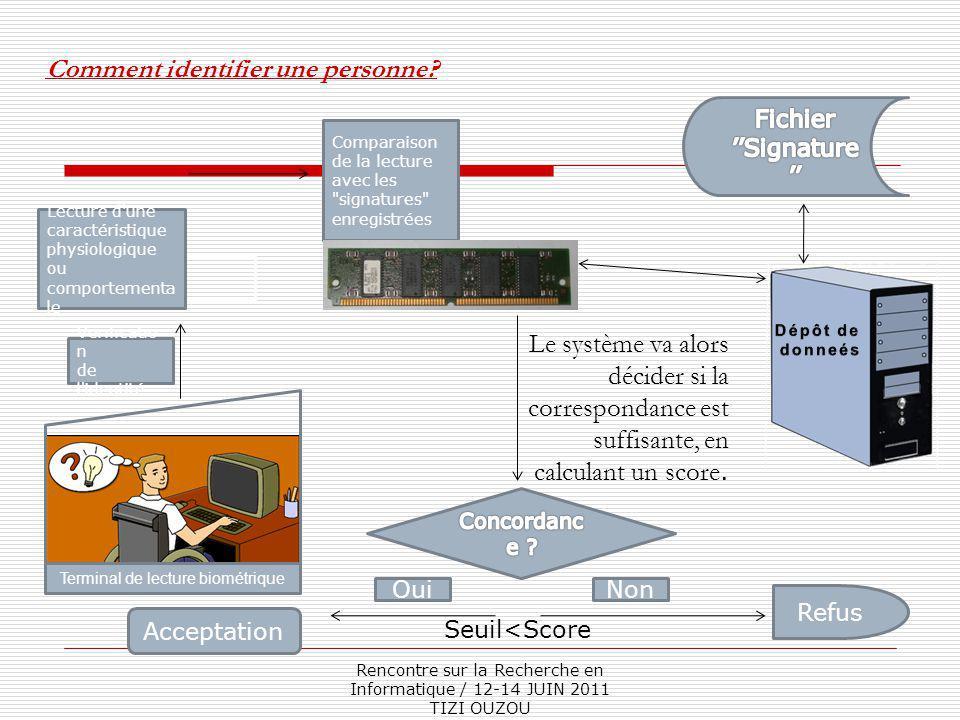 Rencontre sur la Recherche en Informatique / 12-14 JUIN 2011 TIZI OUZOU Comment identifier une personne? Comparaison de la lecture avec les