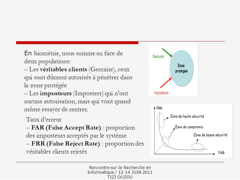 Rencontre sur la Recherche en Informatique / 12-14 JUIN 2011 TIZI OUZOU En biométrie, nous somme en face de deux populations: – Les véritables clients