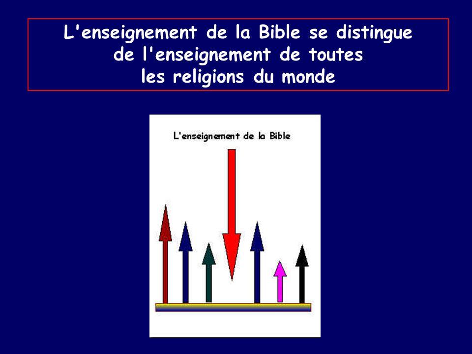 L enseignement de la Bible se distingue de l enseignement de toutes les religions du monde