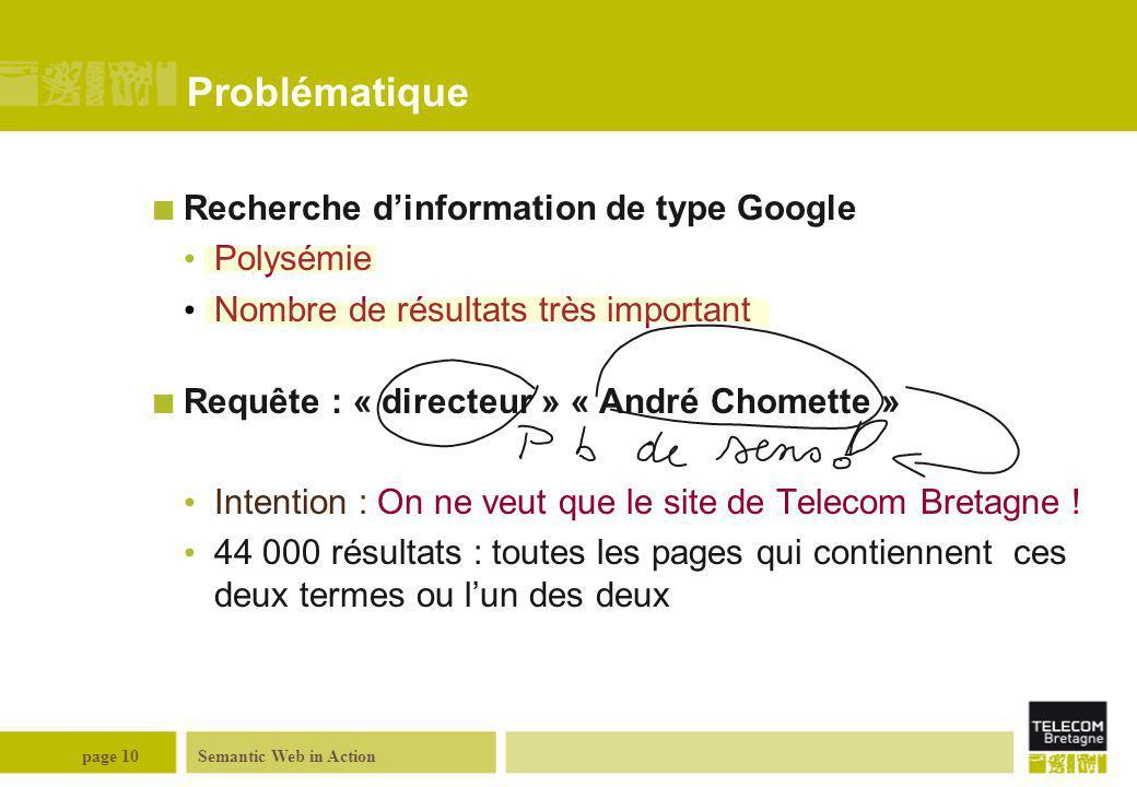 Semantic Web in Actionpage 10 Problématique Recherche d'information de type Google Polysémie Nombre de résultats très important Requête : « directeur
