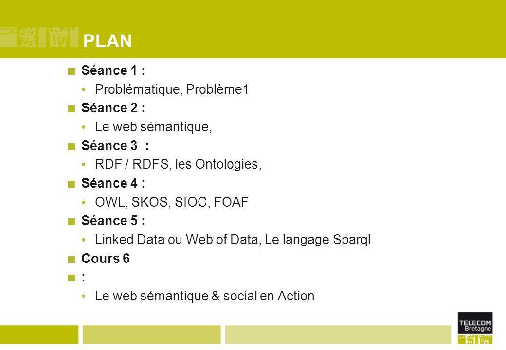 PLAN Séance 1 : Problématique, Problème1 Séance 2 : Le web sémantique, Séance 3 : RDF / RDFS, les Ontologies, Séance 4 : OWL, SKOS, SIOC, FOAF Séance