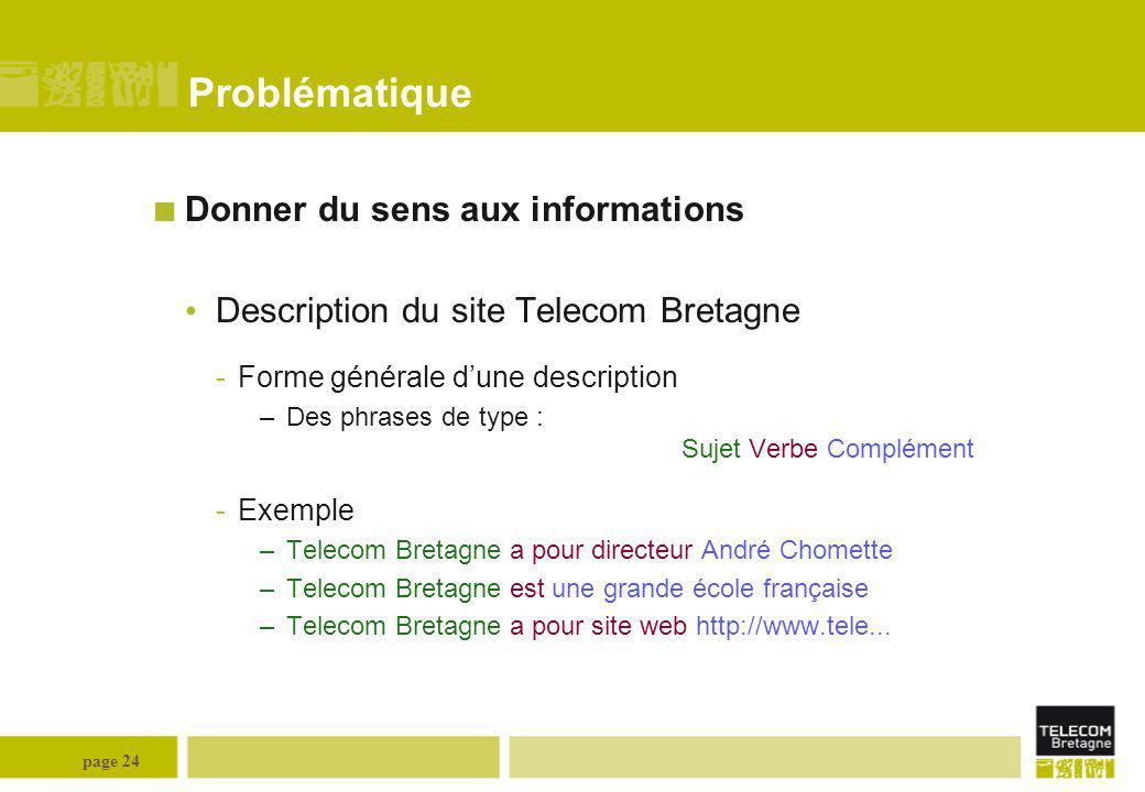 page 24 Problématique Donner du sens aux informations Description du site Telecom Bretagne -Forme générale d'une description –Des phrases de type : Su