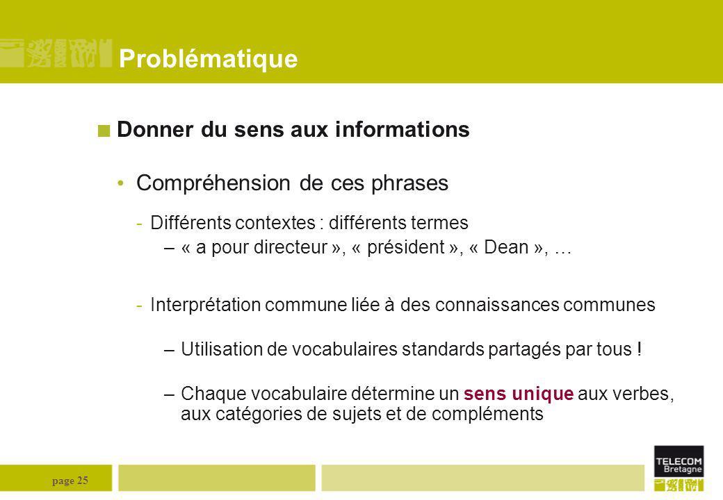 page 25 Problématique Donner du sens aux informations Compréhension de ces phrases -Différents contextes : différents termes –« a pour directeur », «