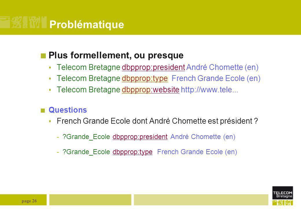 page 26 Problématique Plus formellement, ou presque Telecom Bretagne dbpprop:president André Chomette (en)dbpprop:president Telecom Bretagne dbpprop:t
