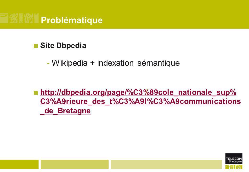 Problématique Site Dbpedia -Wikipedia + indexation sémantique http://dbpedia.org/page/%C3%89cole_nationale_sup% C3%A9rieure_des_t%C3%A9l%C3%A9communic