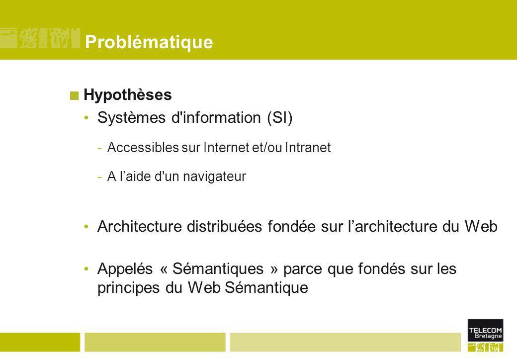 Problématique Hypothèses Systèmes d'information (SI) -Accessibles sur Internet et/ou Intranet -A l'aide d'un navigateur Architecture distribuées fondé