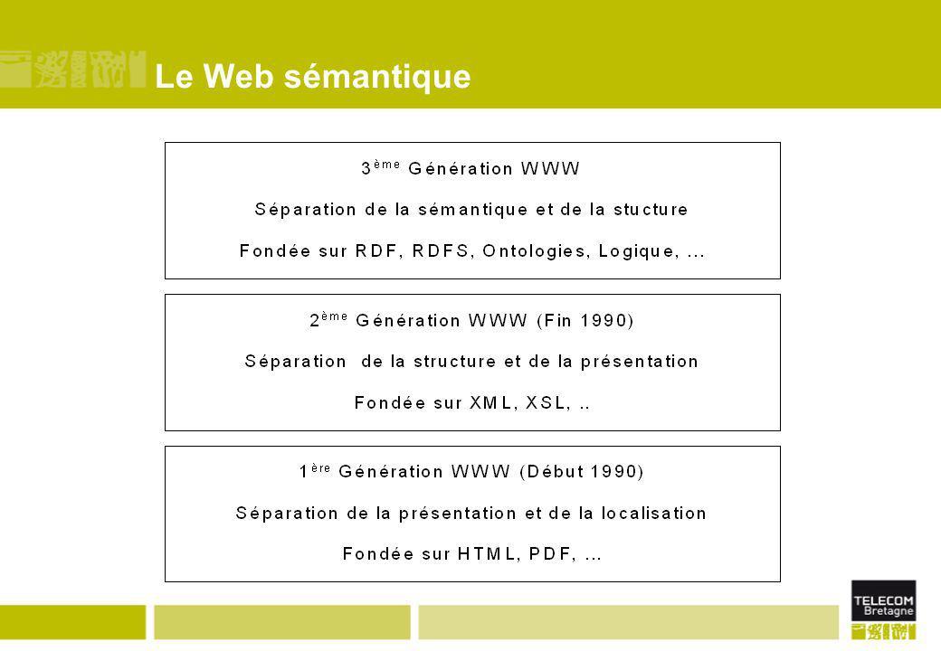 Le Web sémantique