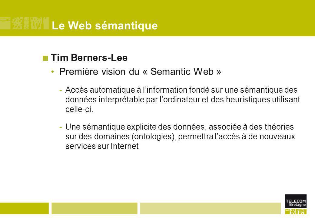 Tim Berners-Lee Première vision du « Semantic Web » -Accès automatique à l'information fondé sur une sémantique des données interprétable par l'ordina