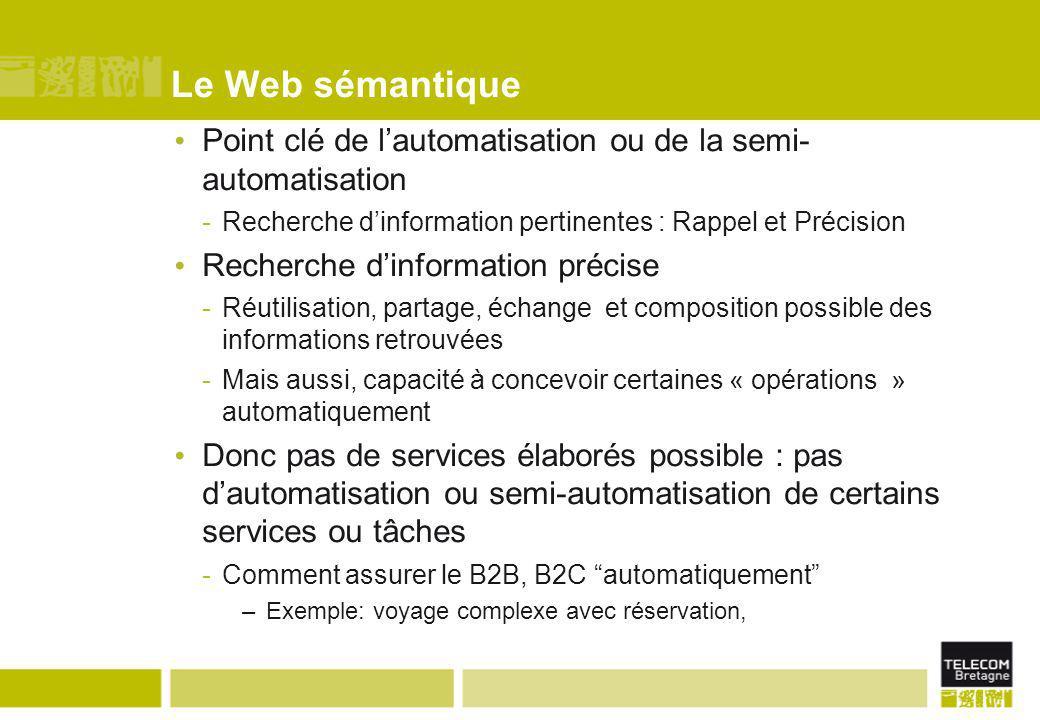 Le Web sémantique Point clé de l'automatisation ou de la semi- automatisation -Recherche d'information pertinentes : Rappel et Précision Recherche d'i