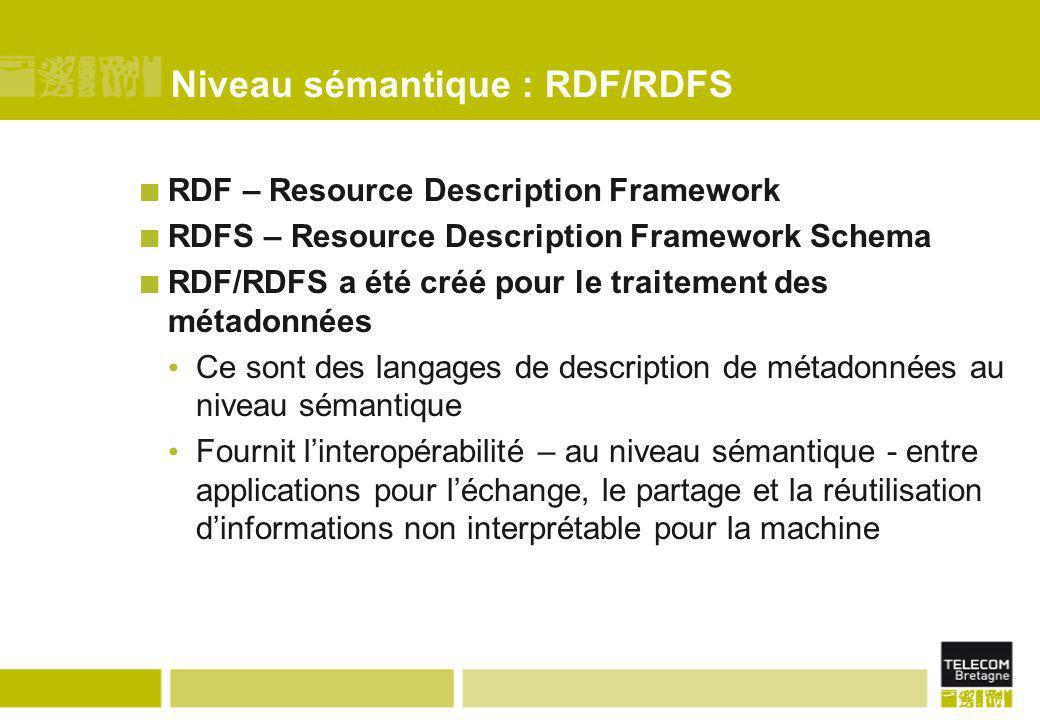 Niveau sémantique : RDF/RDFS RDF – Resource Description Framework RDFS – Resource Description Framework Schema RDF/RDFS a été créé pour le traitement