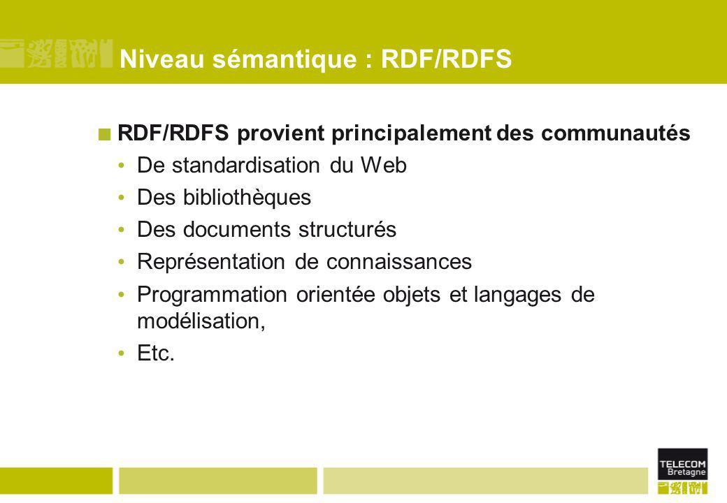 Niveau sémantique : RDF/RDFS RDF/RDFS provient principalement des communautés De standardisation du Web Des bibliothèques Des documents structurés Rep
