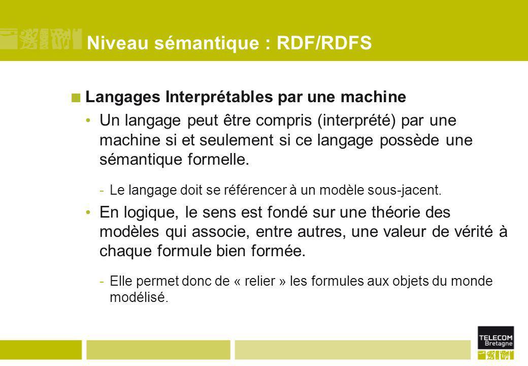 Niveau sémantique : RDF/RDFS Langages Interprétables par une machine Un langage peut être compris (interprété) par une machine si et seulement si ce l