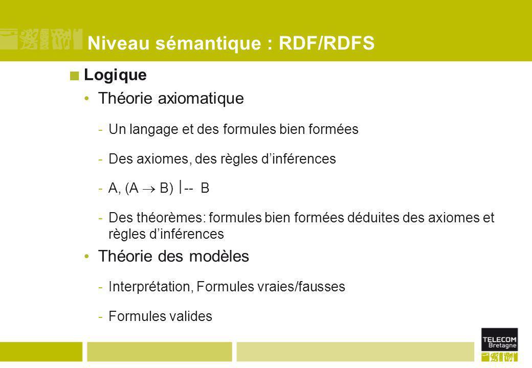 Niveau sémantique : RDF/RDFS Logique Théorie axiomatique -Un langage et des formules bien formées -Des axiomes, des règles d'inférences -A, (A  B) 