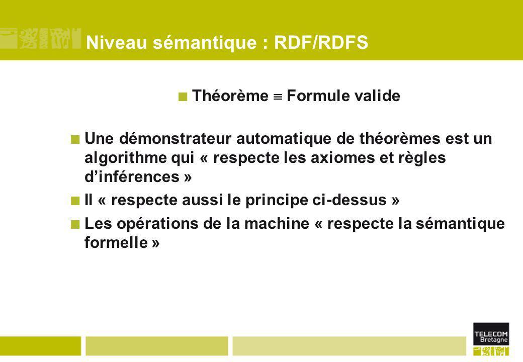 Niveau sémantique : RDF/RDFS Théorème  Formule valide Une démonstrateur automatique de théorèmes est un algorithme qui « respecte les axiomes et règl