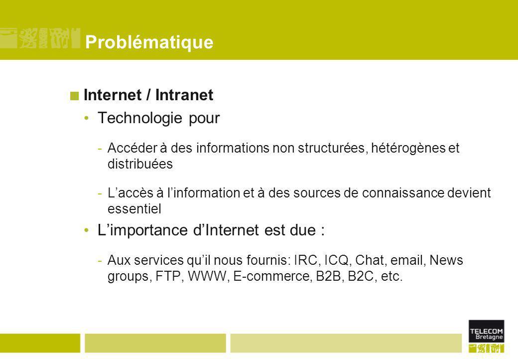 Problématique Internet / Intranet Technologie pour -Accéder à des informations non structurées, hétérogènes et distribuées -L'accès à l'information et