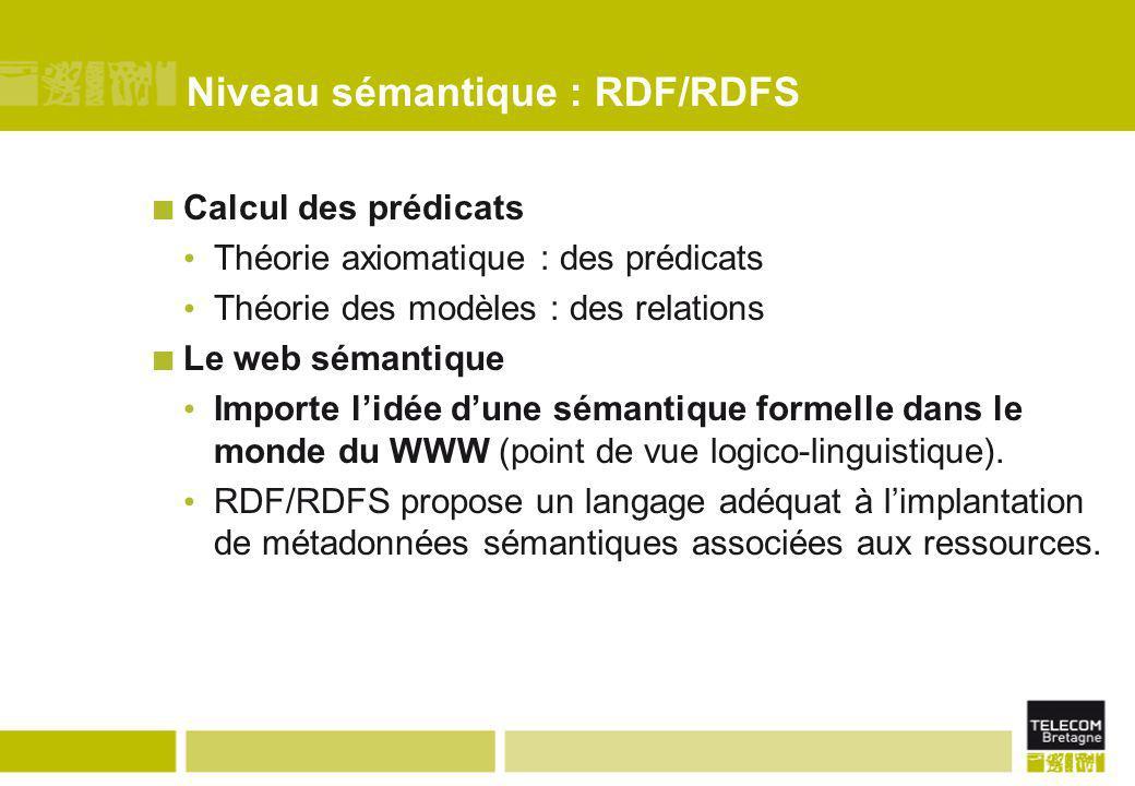 Niveau sémantique : RDF/RDFS Calcul des prédicats Théorie axiomatique : des prédicats Théorie des modèles : des relations Le web sémantique Importe l'