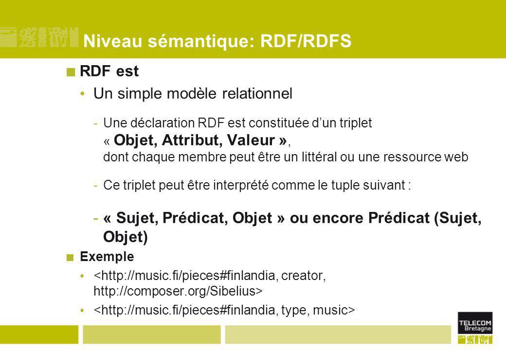 Niveau sémantique: RDF/RDFS RDF est Un simple modèle relationnel -Une déclaration RDF est constituée d'un triplet « Objet, Attribut, Valeur », dont ch