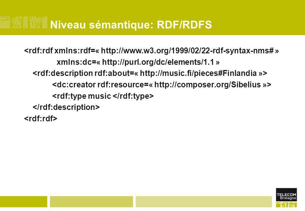<rdf:rdf xmlns:rdf=« http://www.w3.org/1999/02/22-rdf-syntax-nms# » xmlns:dc=« http://purl.org/dc/elements/1.1 »