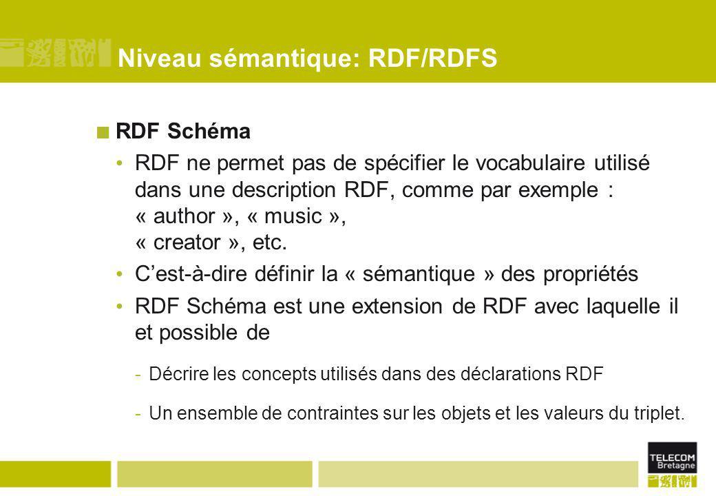 Niveau sémantique: RDF/RDFS RDF Schéma RDF ne permet pas de spécifier le vocabulaire utilisé dans une description RDF, comme par exemple : « author »,