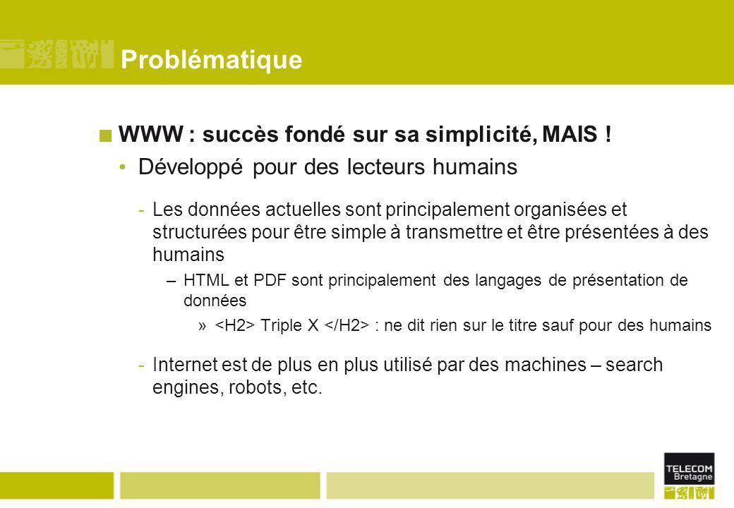 Niveau sémantique: les Ontologies OWL site du W3C http://www.w3.org/2004/OWL/ http://www.w3.org/2004/OWL/ Semantic Web http://www.semanticweb.org/ http://www.w3.org/2001/sw/ http://www.lalic.paris4.sorbonne.fr/stic/as5.html http://www.schemaweb.info/default.aspx AS Web Sémantique, rapport final -http://rtp- doc.enssib.fr/basedoc/rapports/ASWebSemantique2003.pdfhttp://rtp- doc.enssib.fr/basedoc/rapports/ASWebSemantique2003.pdf