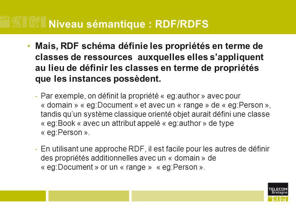 Mais, RDF schéma définie les propriétés en terme de classes de ressources auxquelles elles s'appliquent au lieu de définir les classes en terme de pro