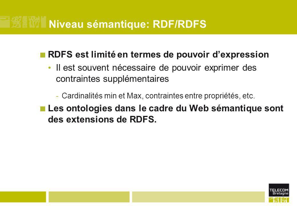 RDFS est limité en termes de pouvoir d'expression Il est souvent nécessaire de pouvoir exprimer des contraintes supplémentaires -Cardinalités min et M