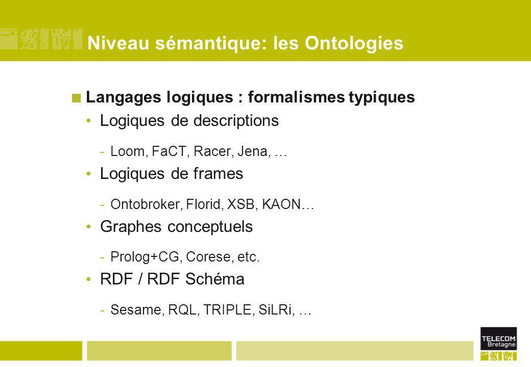 Niveau sémantique: les Ontologies Langages logiques : formalismes typiques Logiques de descriptions -Loom, FaCT, Racer, Jena, … Logiques de frames -On