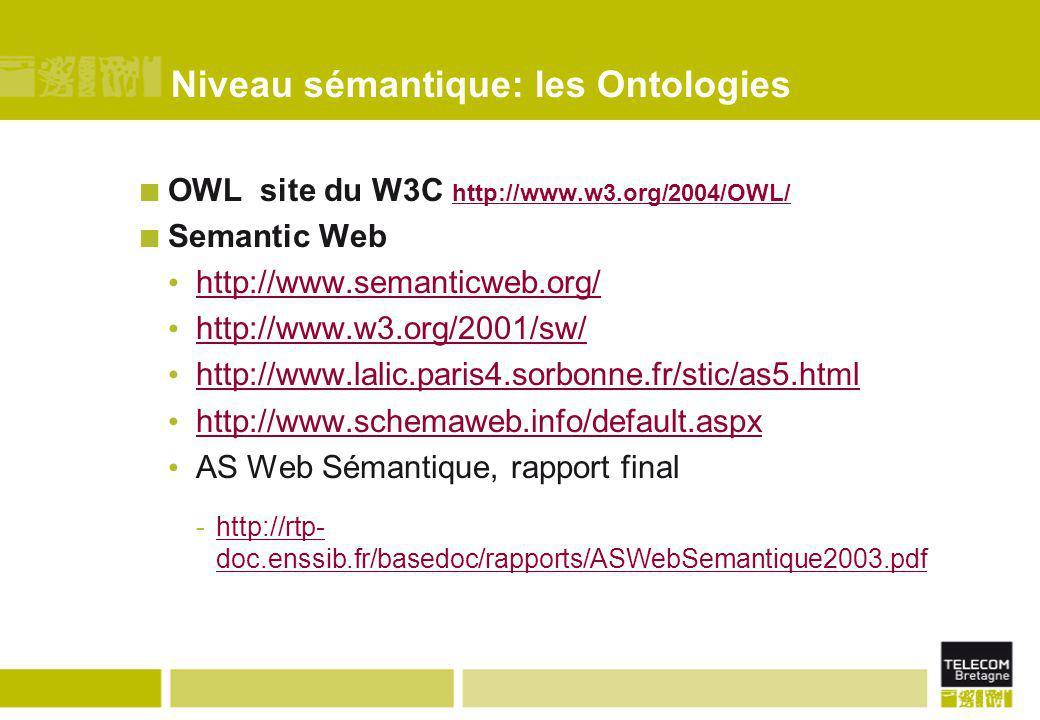 Niveau sémantique: les Ontologies OWL site du W3C http://www.w3.org/2004/OWL/ http://www.w3.org/2004/OWL/ Semantic Web http://www.semanticweb.org/ htt