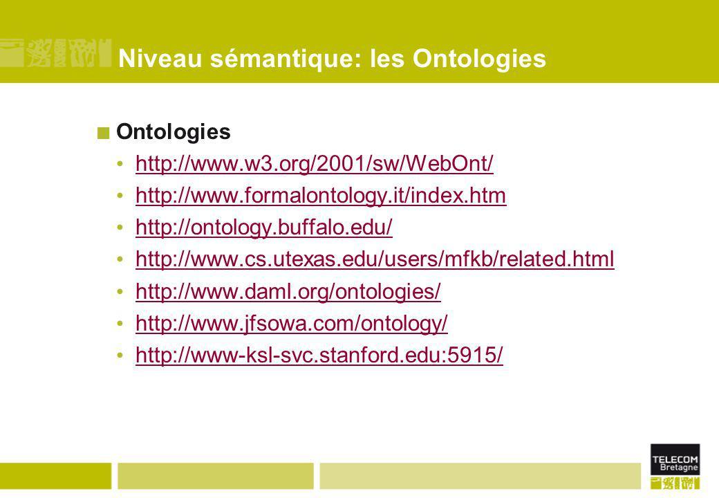 Niveau sémantique: les Ontologies Ontologies http://www.w3.org/2001/sw/WebOnt/ http://www.formalontology.it/index.htm http://ontology.buffalo.edu/ htt