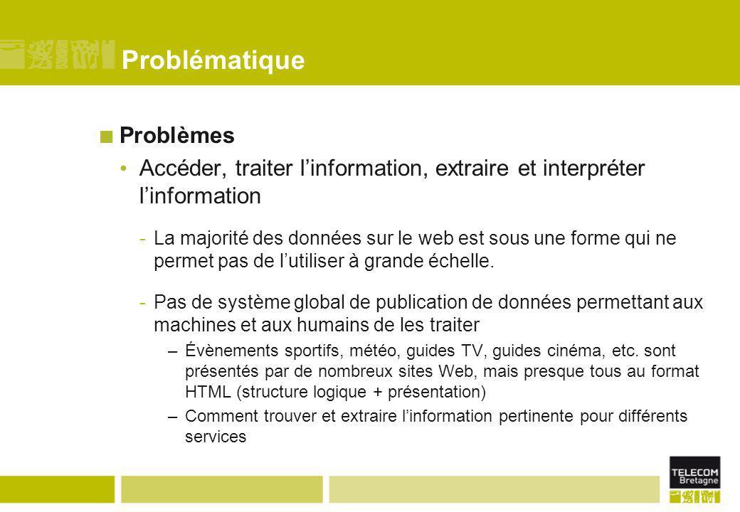 Problématique Problèmes Accéder, traiter l'information, extraire et interpréter l'information -La majorité des données sur le web est sous une forme q