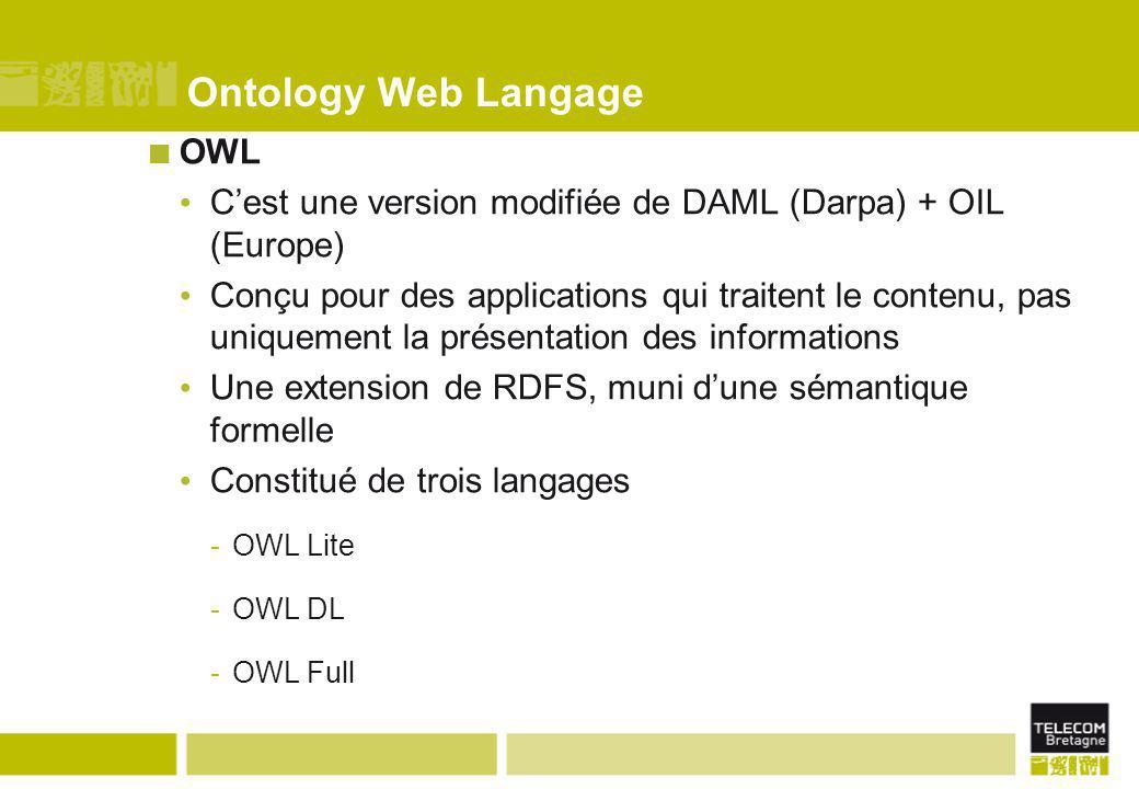 Ontology Web Langage OWL C'est une version modifiée de DAML (Darpa) + OIL (Europe) Conçu pour des applications qui traitent le contenu, pas uniquemen