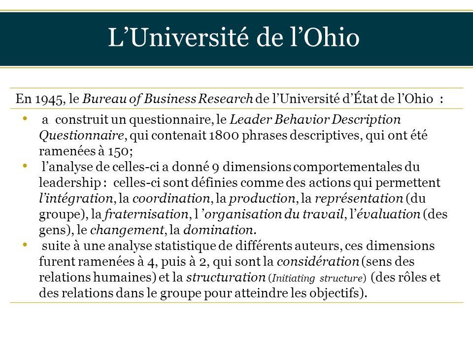 Insérer titre ici L'Université de l'Ohio En 1945, le Bureau of Business Research de l'Université d'État de l'Ohio : a construit un questionnaire, le L
