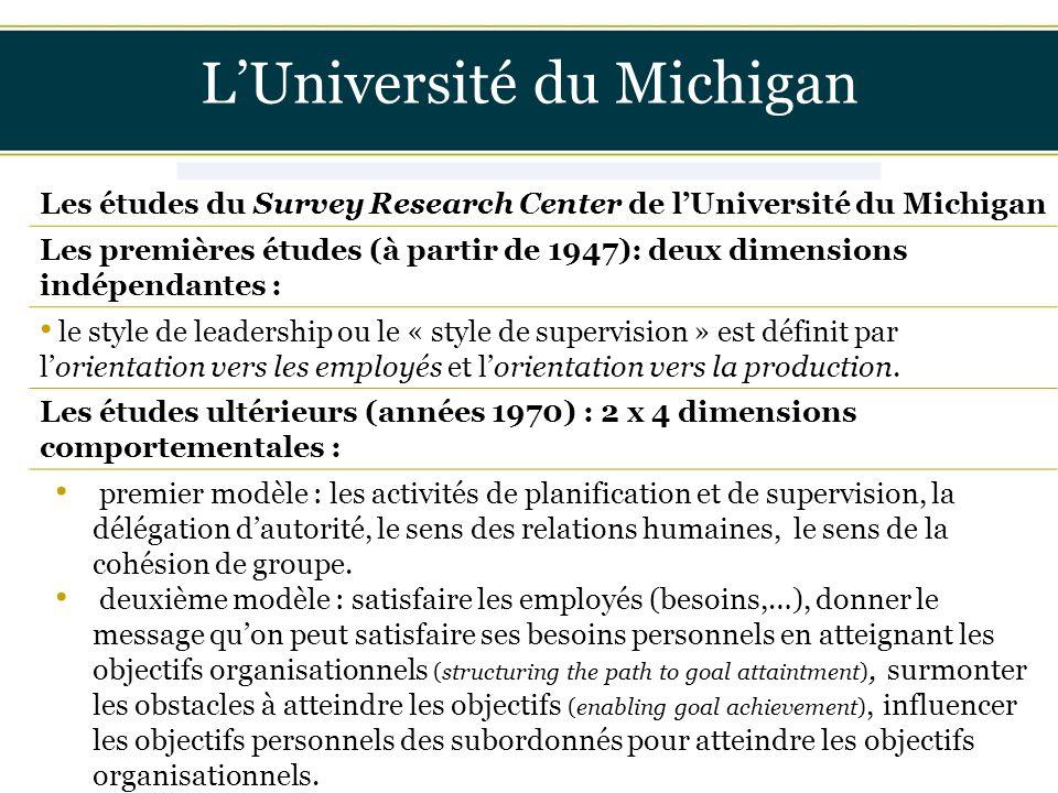Insérer titre ici L'Université du Michigan Les études du Survey Research Center de l'Université du Michigan Les premières études (à partir de 1947): d
