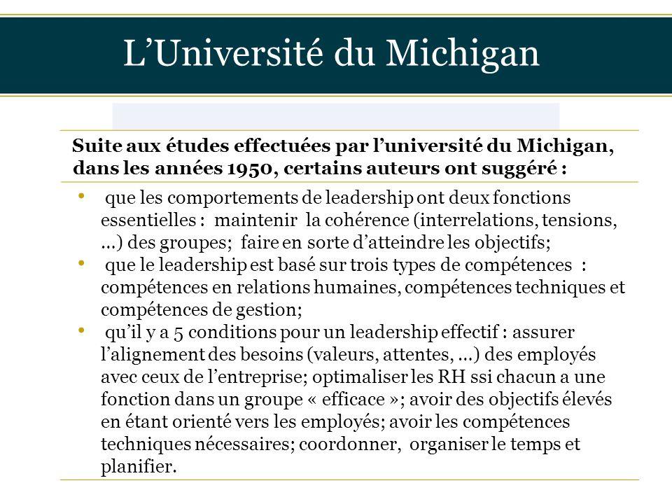 Insérer titre ici L'Université du Michigan Suite aux études effectuées par l'université du Michigan, dans les années 1950, certains auteurs ont suggér