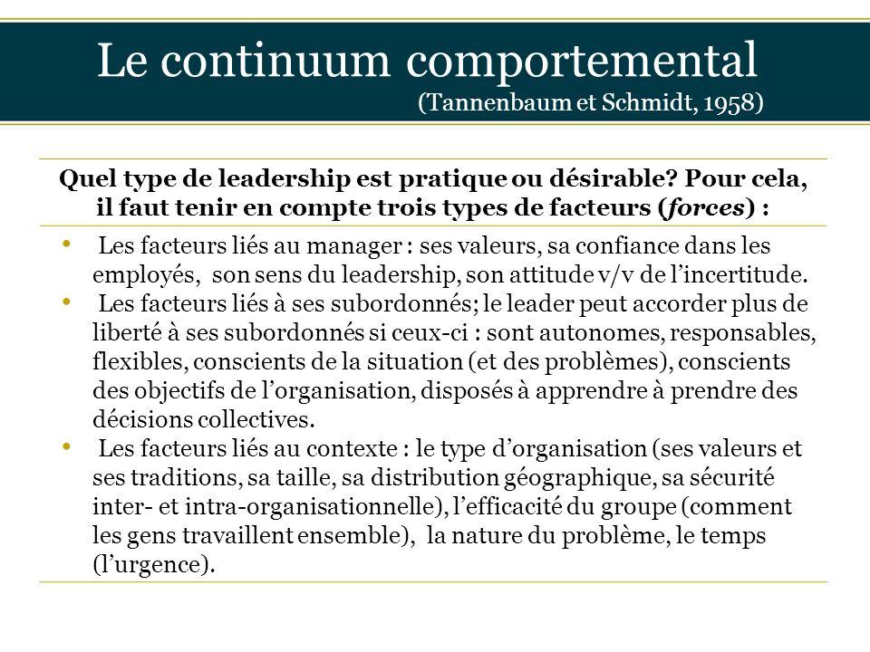 Insérer titre ici Le continuum comportemental (Tannenbaum et Schmidt, 1958) Quel type de leadership est pratique ou désirable? Pour cela, il faut teni