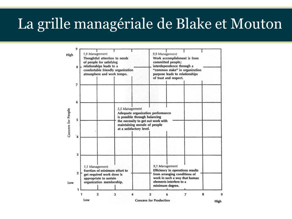 Insérer titre ici La grille managériale de Blake et Mouton