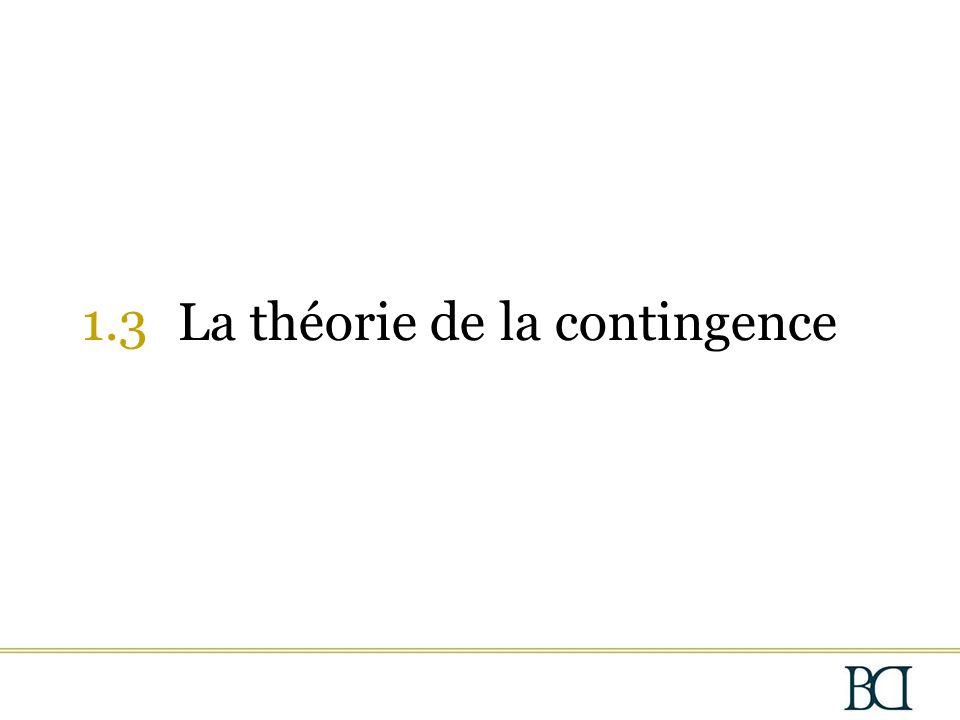 1.3 La théorie de la contingence