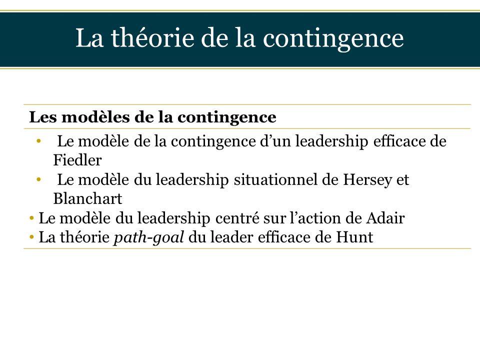 Insérer titre ici La théorie de la contingence Les modèles de la contingence Le modèle de la contingence d'un leadership efficace de Fiedler Le modèle