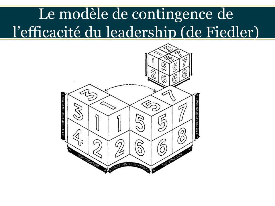 Insérer titre ici Le modèle de contingence de l'efficacité du leadership (de Fiedler)