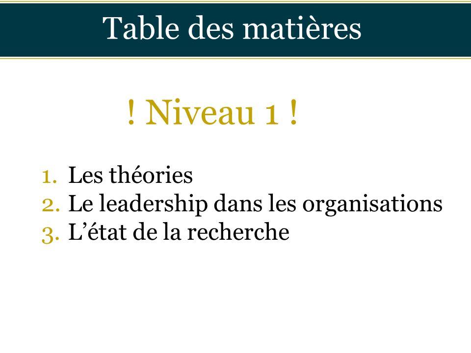 Insérer titre ici Table des matières 1.Les théories 2.Le leadership dans les organisations 3.L'état de la recherche ! Niveau 1 !