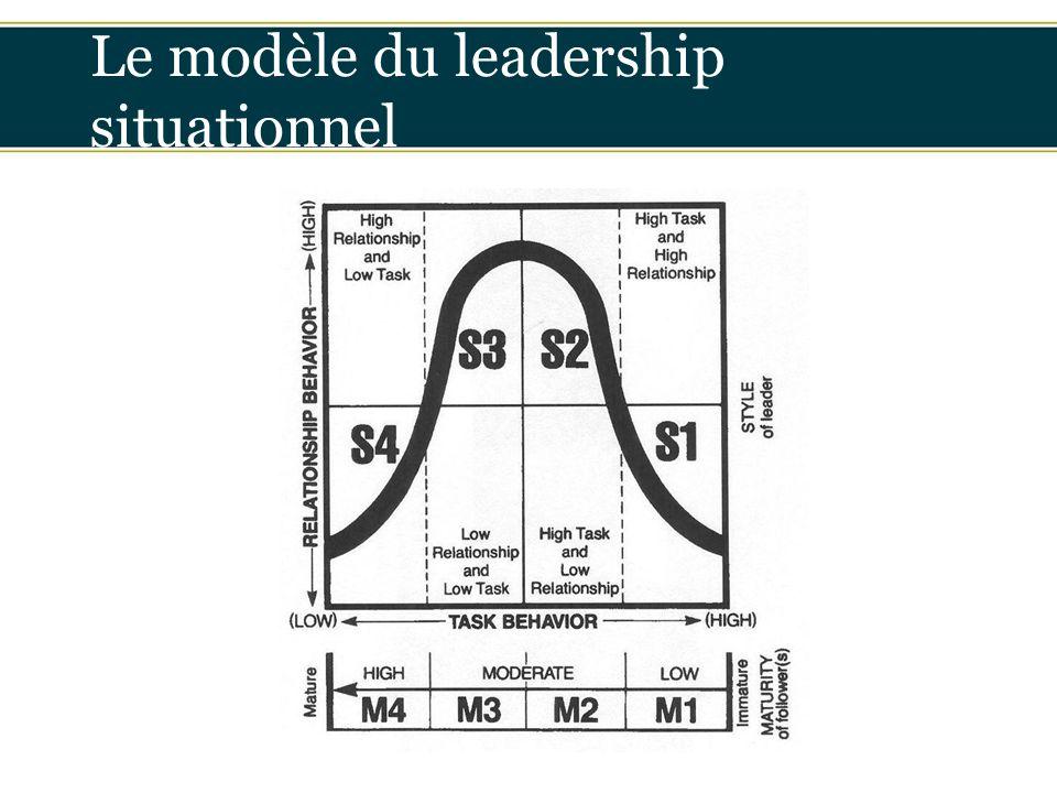 Insérer titre ici Le modèle du leadership situationnel de Hersey et Blanchart